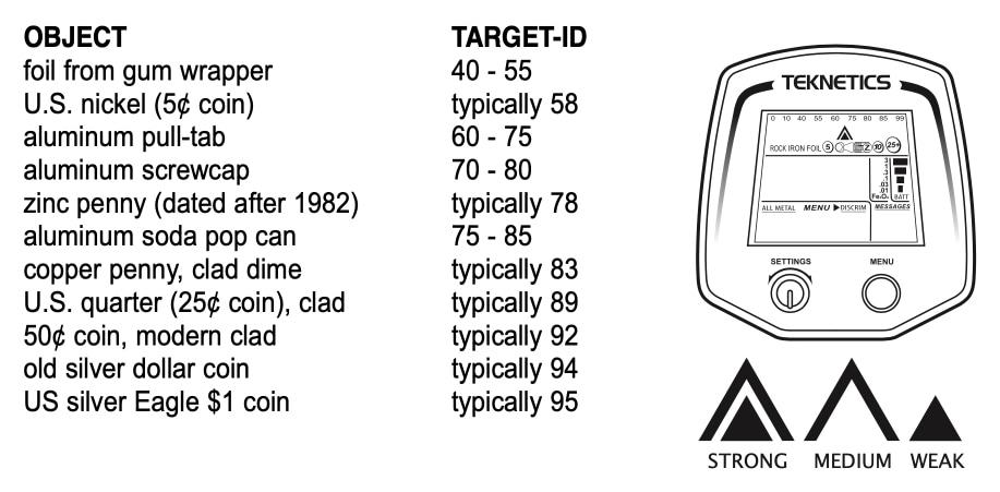 teknetics t2 vdi chart